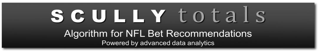 ScullyTotals. Pro Football Algorithm: Analytical Betting Advice